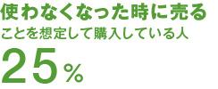 使わなくなった時に売ることを想定して購入している人25%