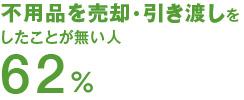不用品を売却・引き渡しをしたことが無い人62%