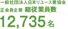 一般社団法人 日本リユース業協会正会員企業 総従業員数12,735名
