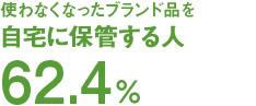 使わなくなったブランド品を自宅に保管する人62.4%